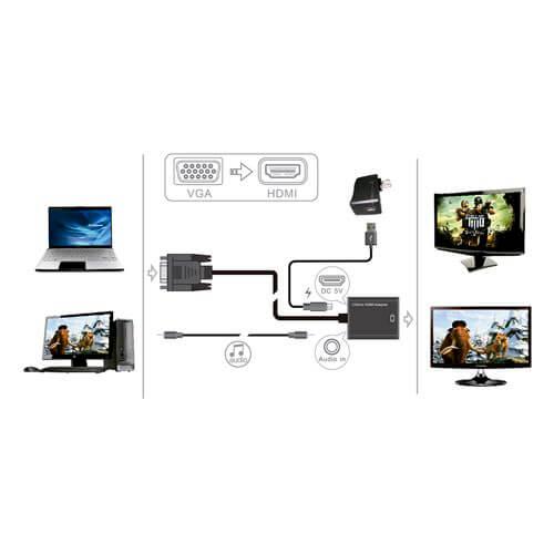 ADAPTADOR APPROX APPC25 VGA HDB15/M - HDMI A/H NEGRO   Quonty.com   APPC25