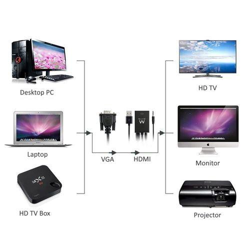 CABLE USB EWENT VGA-M / HDMI-H 0,23M | Quonty.com | EW9866